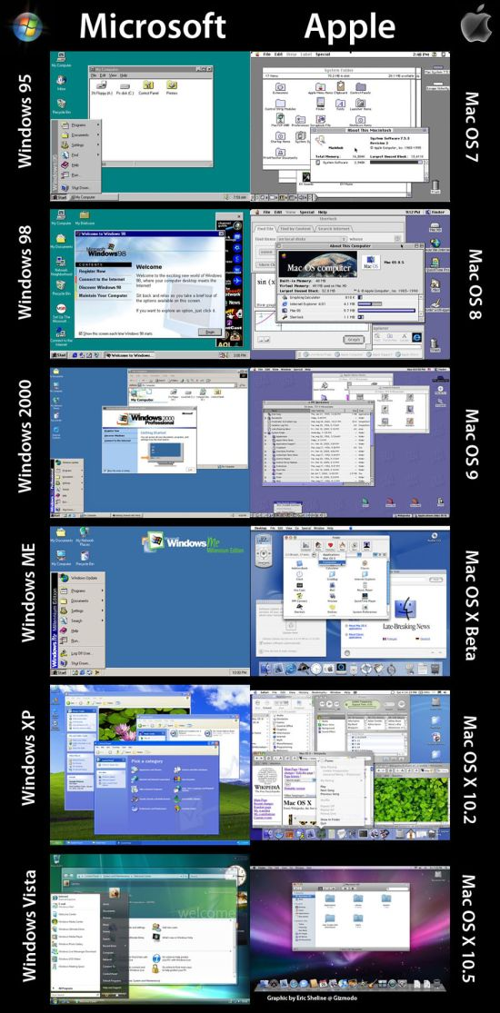 microsoft and apple over the years