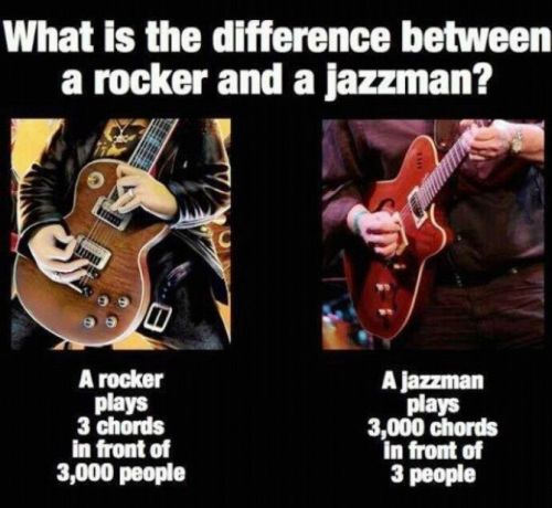 rocker and Jazz-man compared