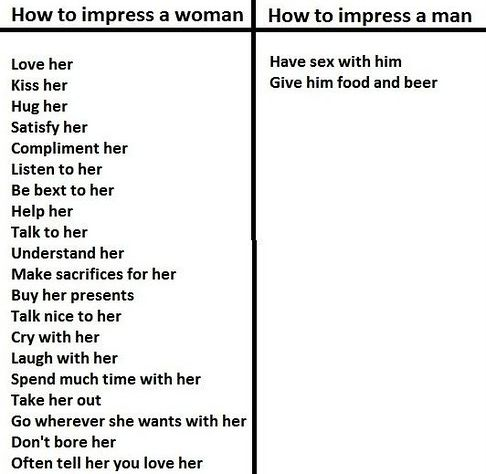 how to impress each gender