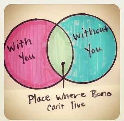 place bono can't live