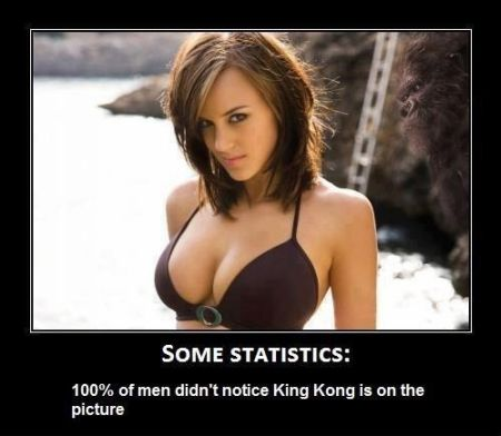 100% of men didn't notice king kong in the picture