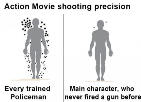 action movies shooting precision funny