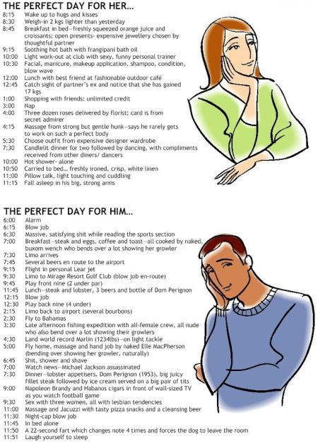 the perfect day for her versus the perfect day for him