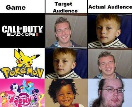 video games target audience funny