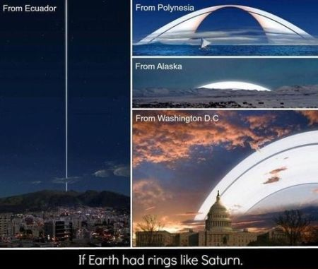 if earth had rings like the sun