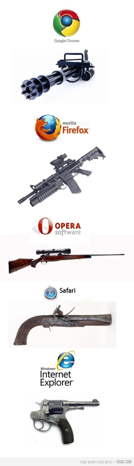 if browsers were guns funny