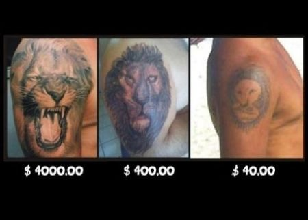 different tattoo prices funny