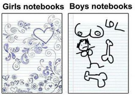 girls notebooks versus guys notebooks