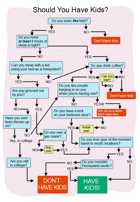 should you have kids