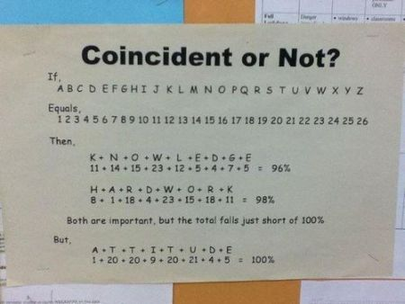 coincidence or not - Tuesday oddities at PMSLweb.com