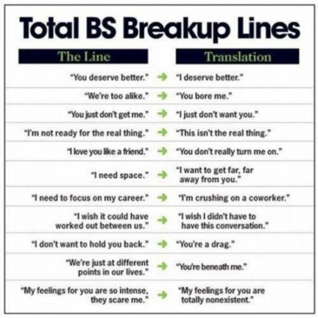 total bs break up lines