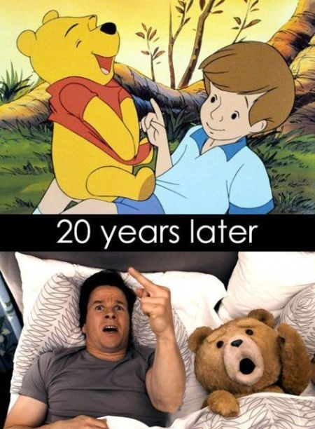 Winnie the pooh 20 years later
