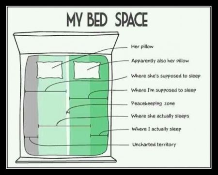 my bed space funny