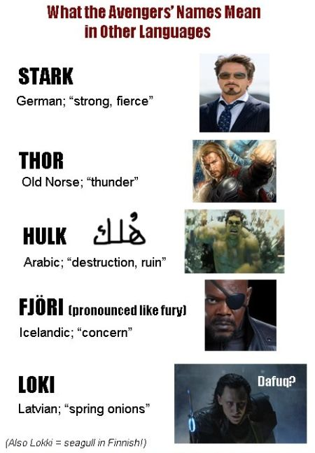 avengers name meanings in other languages