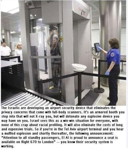 Israeli airport security