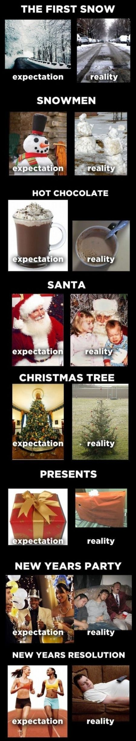 Winter expectations versus reality - Christmas funnies at PMSLweb.com
