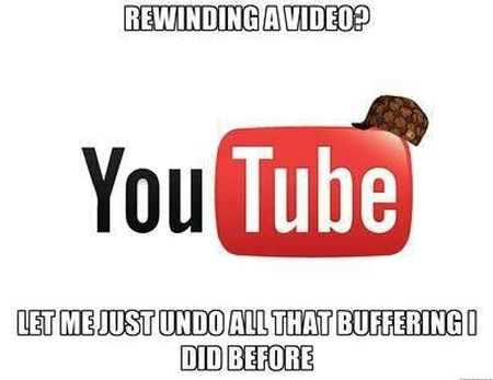 Youtube buffering meme – Funny Sunday pics at PMSLweb.com