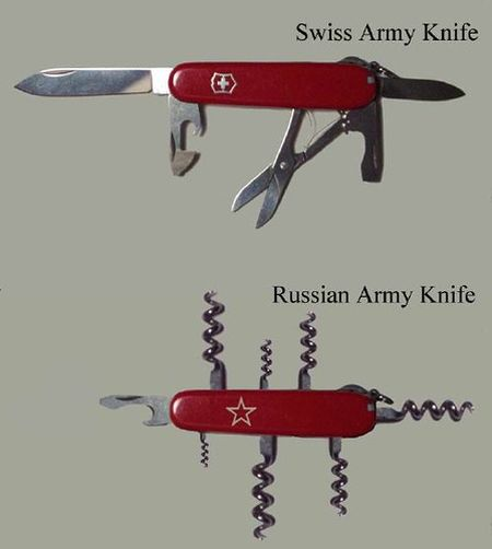 Swiss and Russian army knife at PMSLweb.com