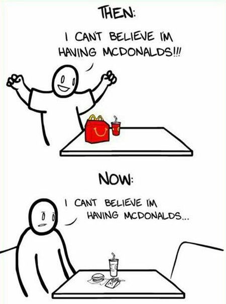 Mc Donalds then and now at PMSLweb.com