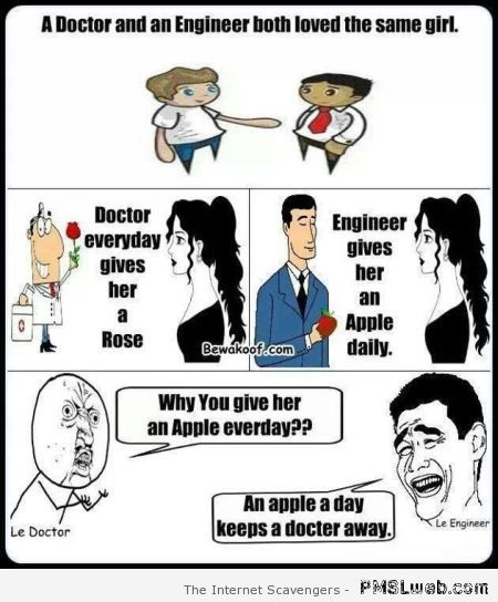 A doctor and an engineer meme at PMSLweb.com