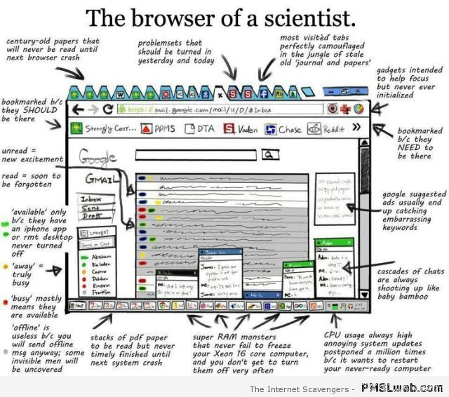 The browser of a scientist humor at PMSLweb.com