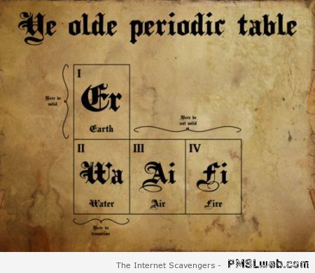 Funny old periodic table at PMSLweb.com