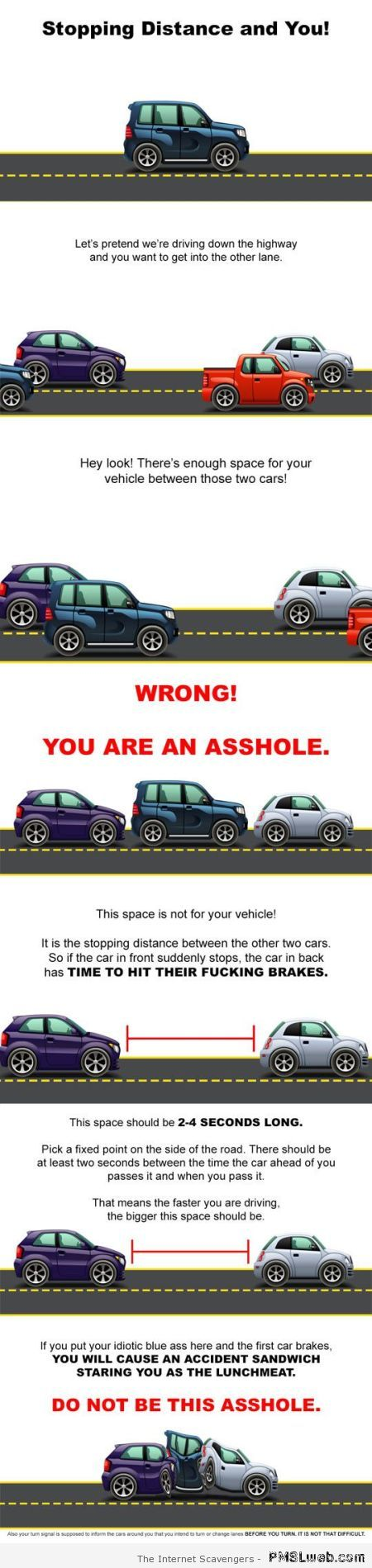 Stopping distance and you at PMSLweb.com