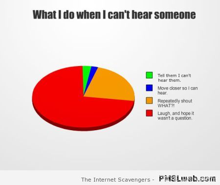 What I do when I can't hear someone at PMSLweb.com