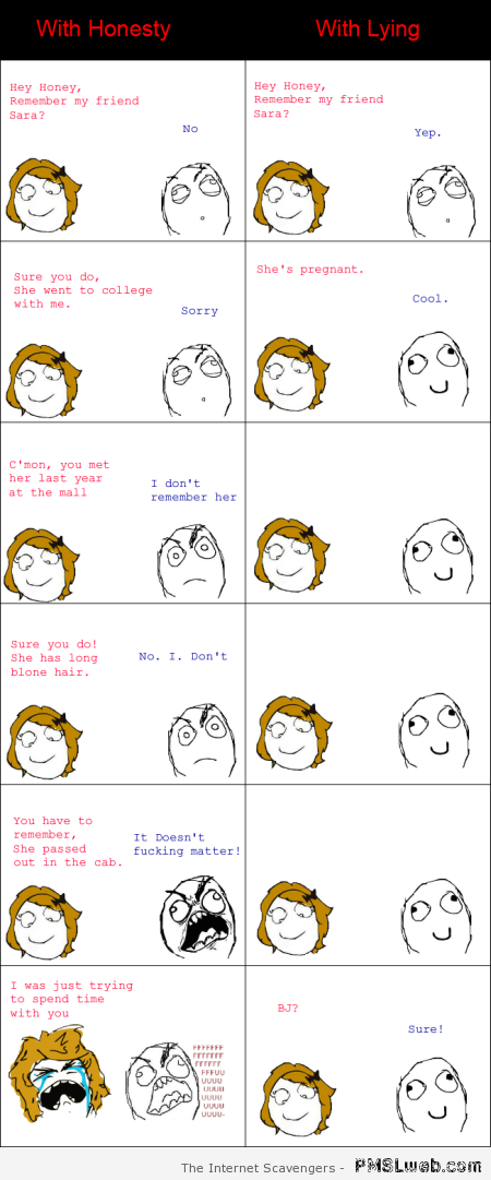 Honesty versus lying rage comic at PMSLweb.com