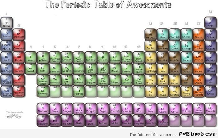 Periodic table of awesoments at PMSLweb.com