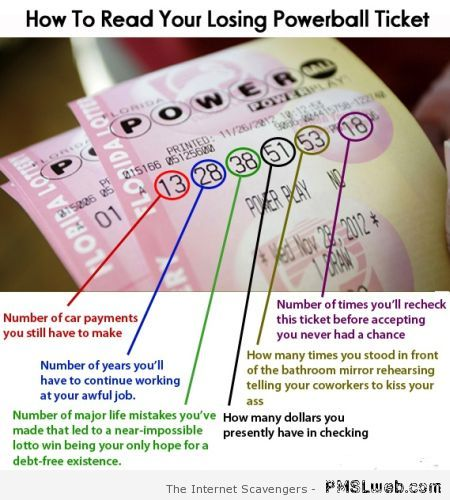 How to read your losing powerball ticket at PMSLweb.com