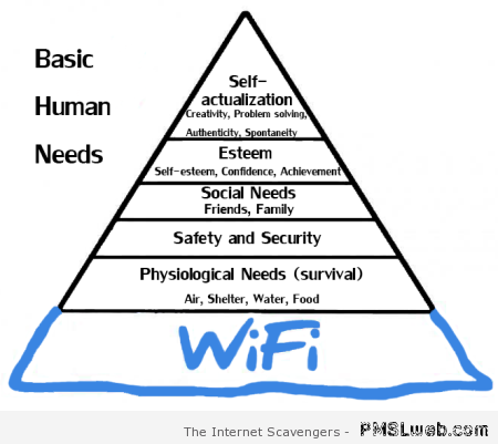 WIFI and basic human needs at PMSLweb.com