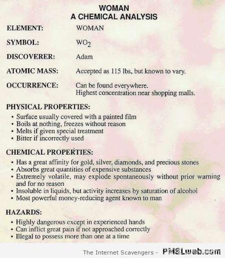 Chemical analysis of the woman at PMSLweb.com