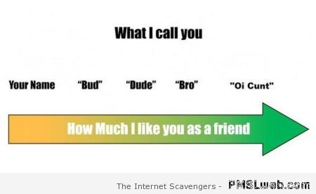 How much I like you as a friend at PMSLweb.com