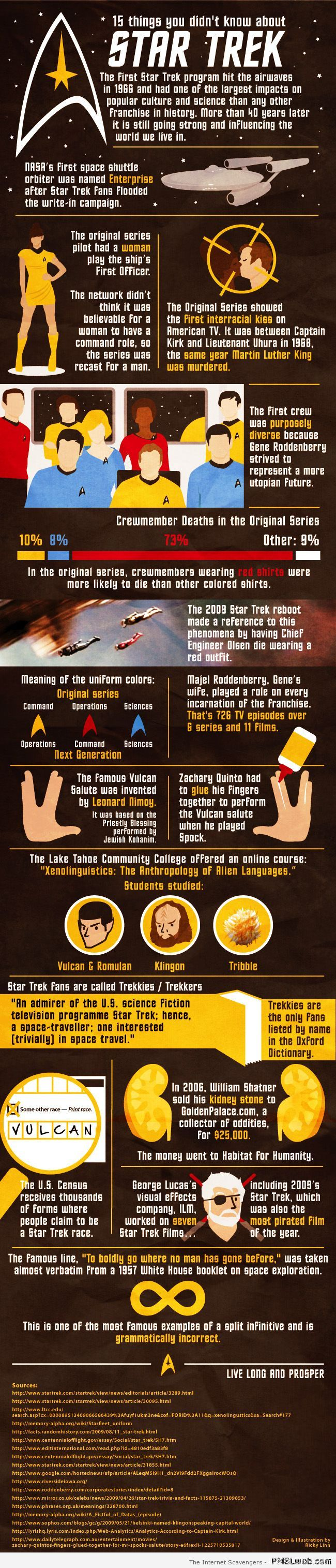 Star trek facts at PMSLweb.com
