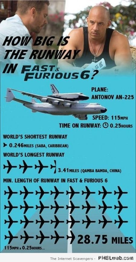 How big is the runway in Fast and Furious 6 humor at PMSLweb.com