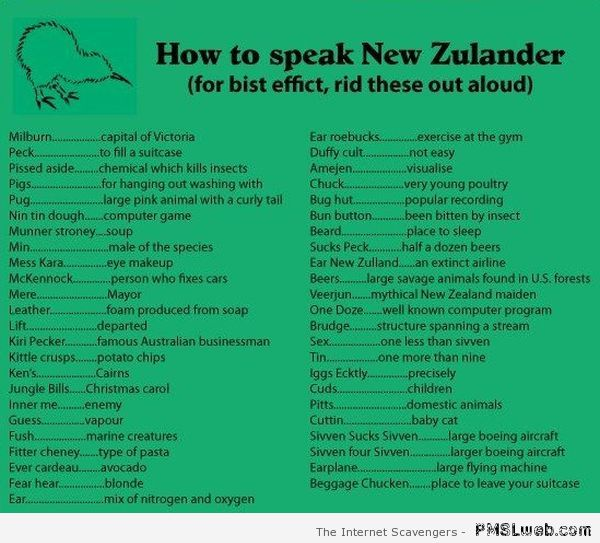 How to speak kiwi at PMSLweb.com