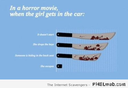 In a horror movie humor at PMSLweb.com