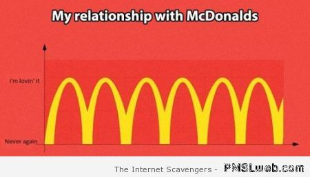 My relationship with McDonalds humor at PMSLweb.com