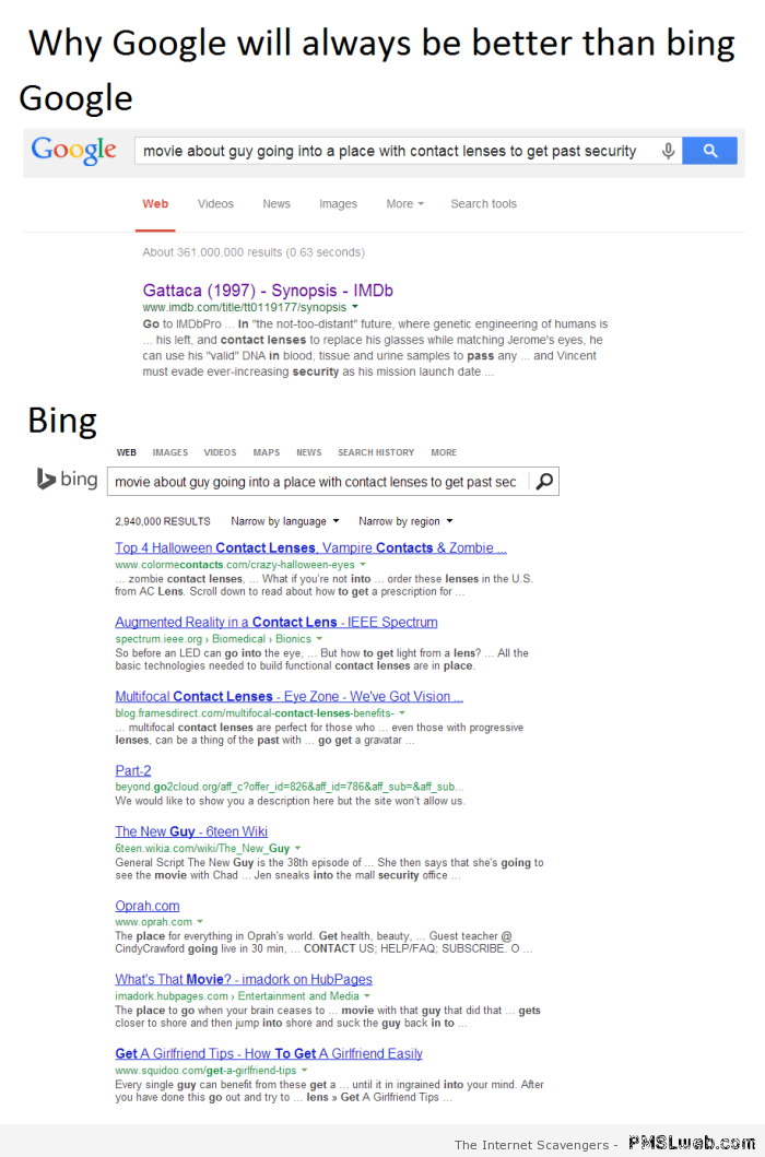 Google better than bing humor – Fun pics  at PMSLweb.com
