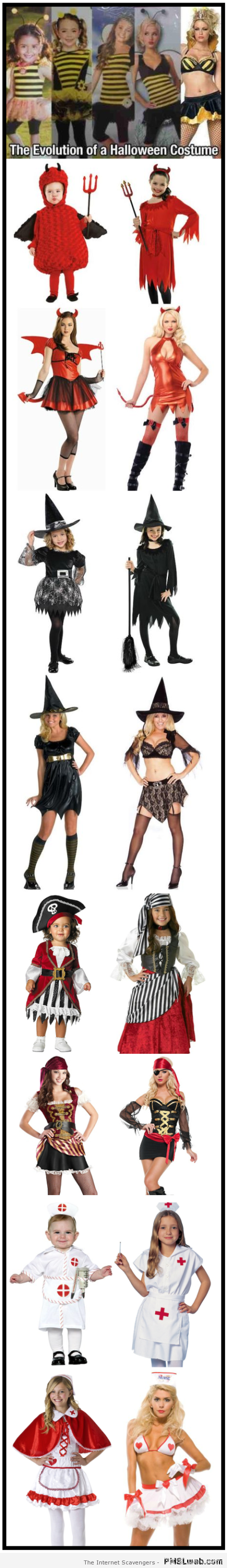 Evolution of Halloween costumes – Halloween funnies at PMSLweb.com