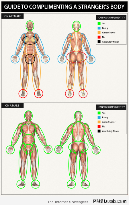 Guide to complimenting a strangers body at PMSLweb.com