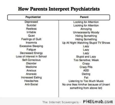 How parent interpret psychiatrists at PMSLweb.com