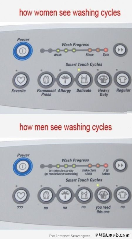 How men see washing cycles – Friday craze at PMSLweb.com