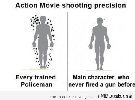 Funny shooting precision in movies at PMSLweb.com