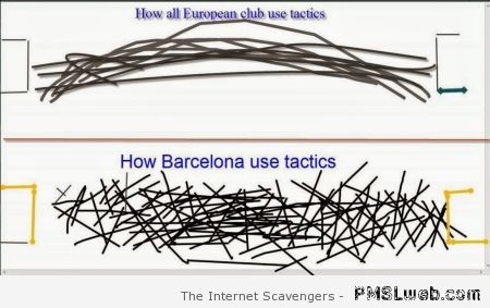 Barcelona football tactics humor at PMSLweb.com
