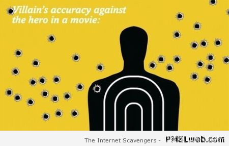 Funny villain's shooting accuracy at PMSLweb.com