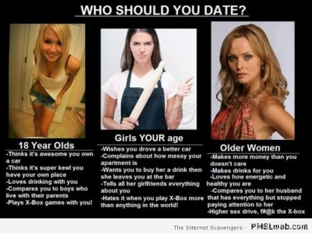 Funny who would you date at PMSLweb.com