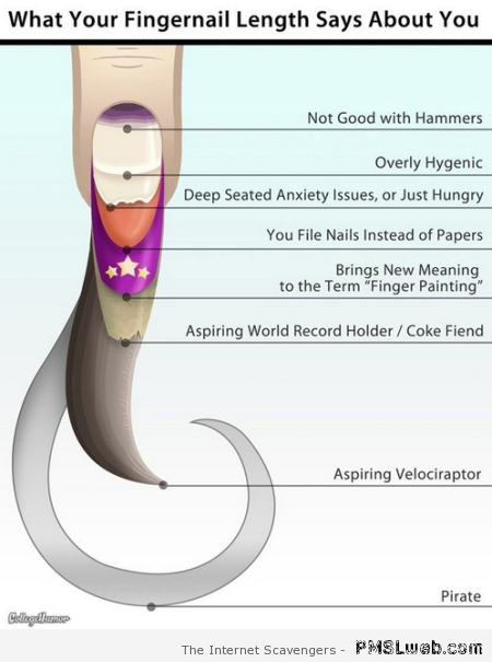 What your fingernail length says about you at PMSLweb.com