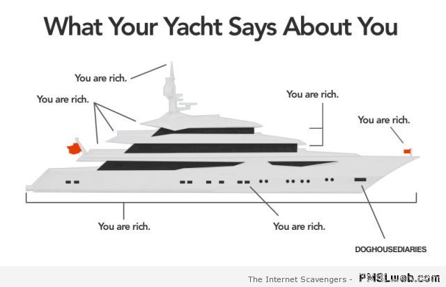 What your yacht says about you at PMSLweb.com
